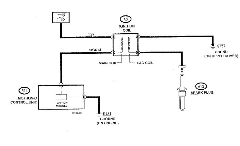 q4 ignition problem - page 2